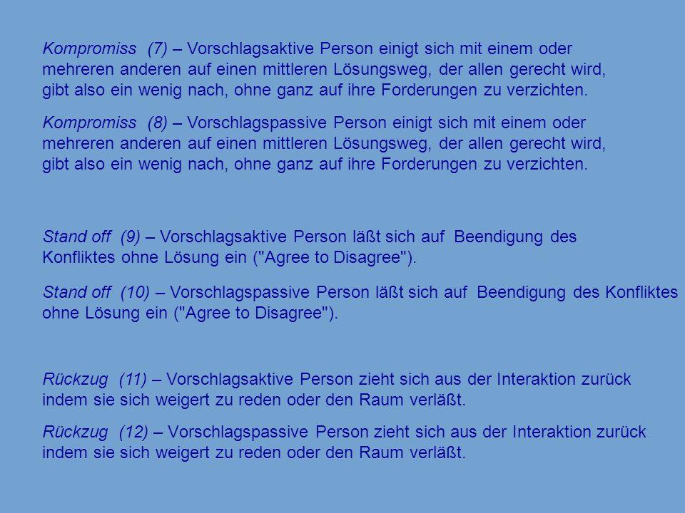 Rückzug (12) – Vorschlagspassive Person zieht sich aus der Interaktion zurück indem sie sich weigert zu reden oder den Raum verläßt. Kompromiss (7) –