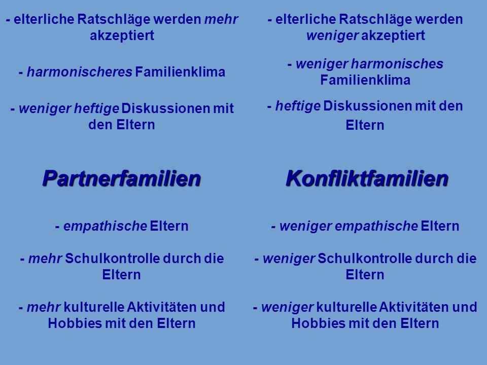PartnerfamilienKonfliktfamilien - elterliche Ratschläge werden mehr akzeptiert - elterliche Ratschläge werden weniger akzeptiert - harmonischeres Fami