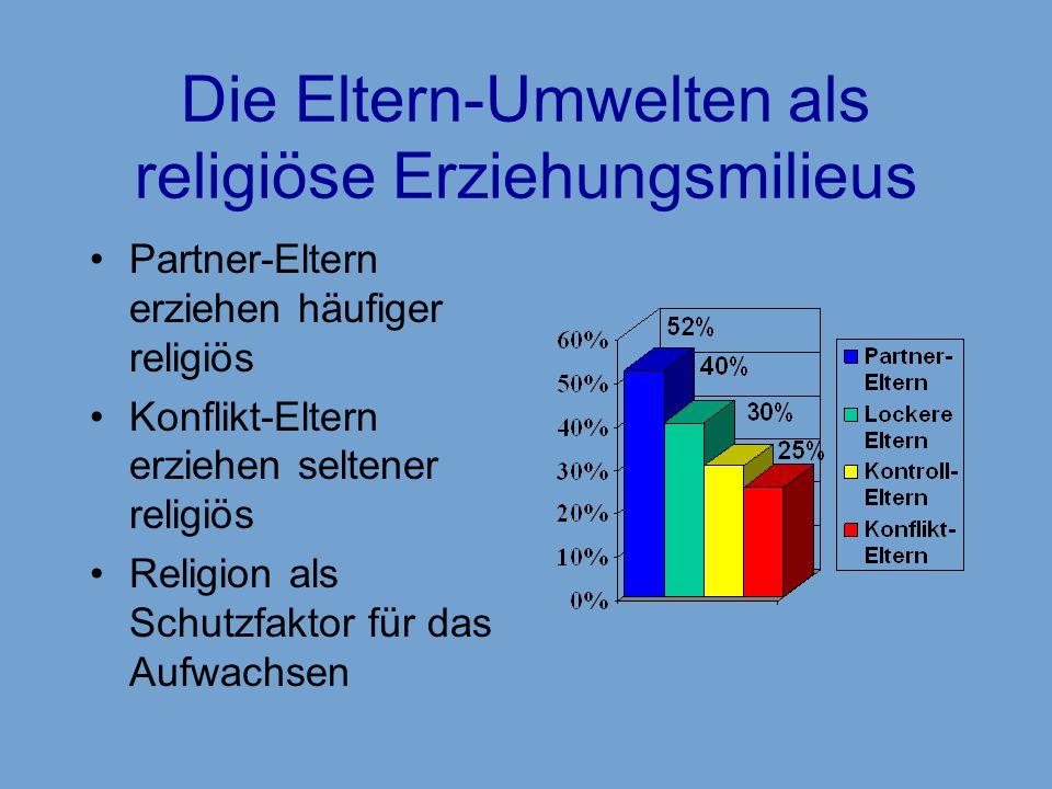 Die Eltern-Umwelten als religiöse Erziehungsmilieus Partner-Eltern erziehen häufiger religiös Konflikt-Eltern erziehen seltener religiös Religion als