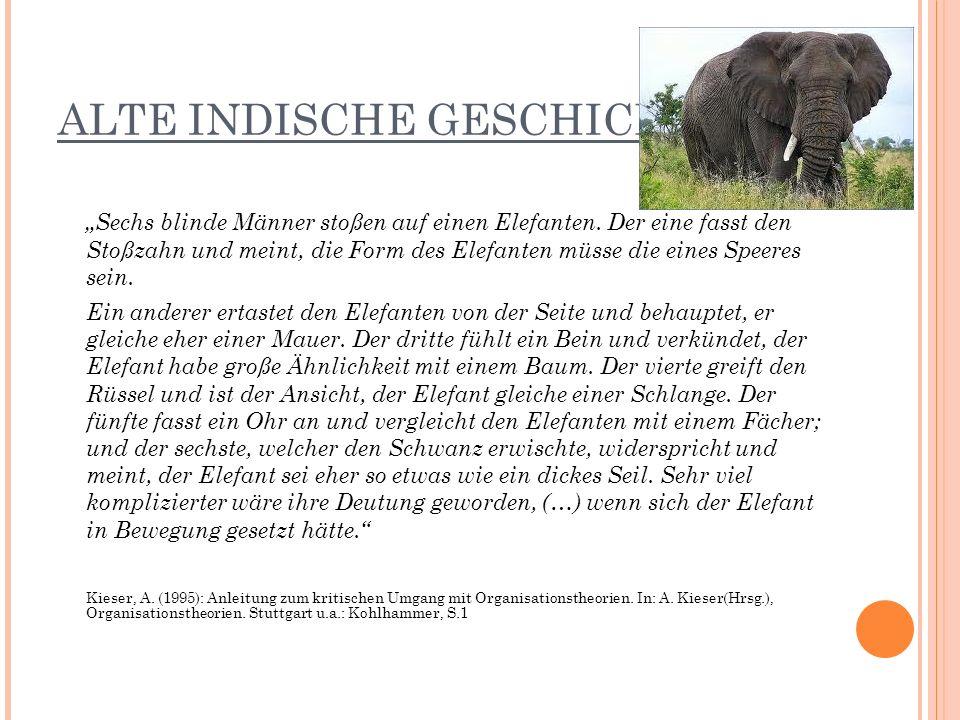 ALTE INDISCHE GESCHICHTE Sechs blinde Männer stoßen auf einen Elefanten.