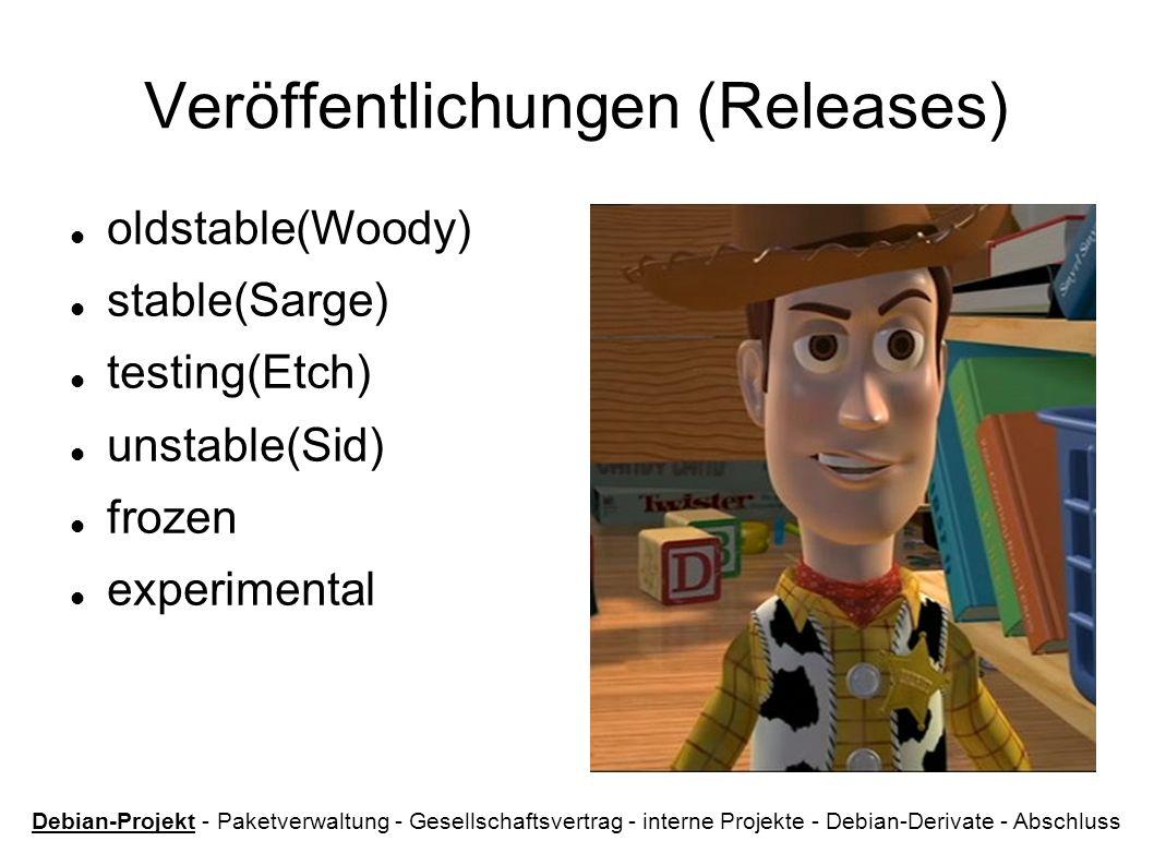 Veröffentlichungen (Releases) oldstable(Woody) stable(Sarge) testing(Etch) unstable(Sid) frozen experimental Debian-Projekt - Paketverwaltung - Gesellschaftsvertrag - interne Projekte - Debian-Derivate - Abschluss