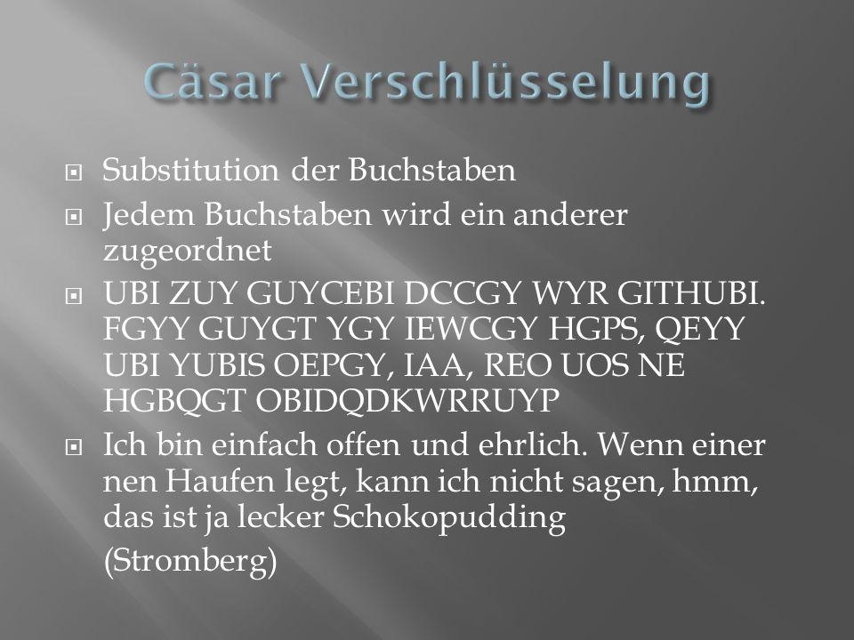 Substitution der Buchstaben Jedem Buchstaben wird ein anderer zugeordnet UBI ZUY GUYCEBI DCCGY WYR GITHUBI. FGYY GUYGT YGY IEWCGY HGPS, QEYY UBI YUBIS