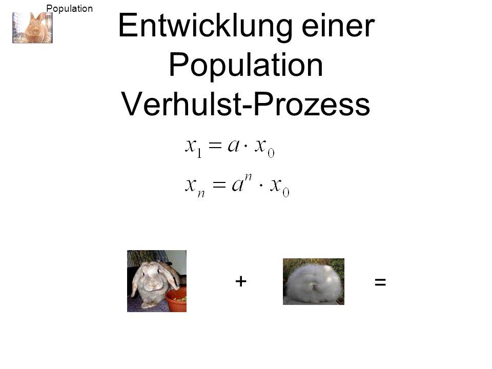 Entwicklung einer Population Verhulst-Prozess + = Population