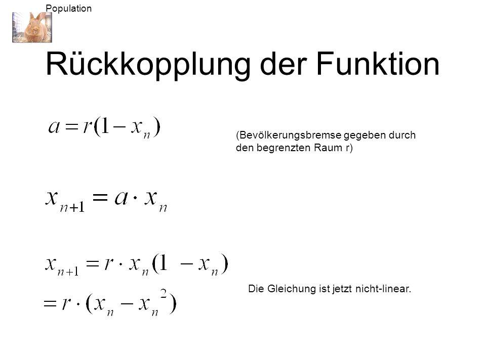 Rückkopplung der Funktion (Bevölkerungsbremse gegeben durch den begrenzten Raum r) Die Gleichung ist jetzt nicht-linear.