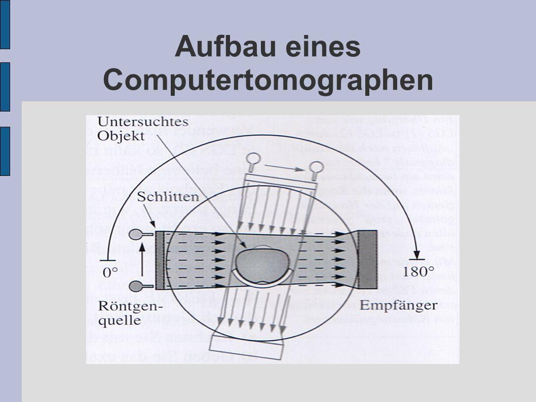 Aufbau eines Computertomographen