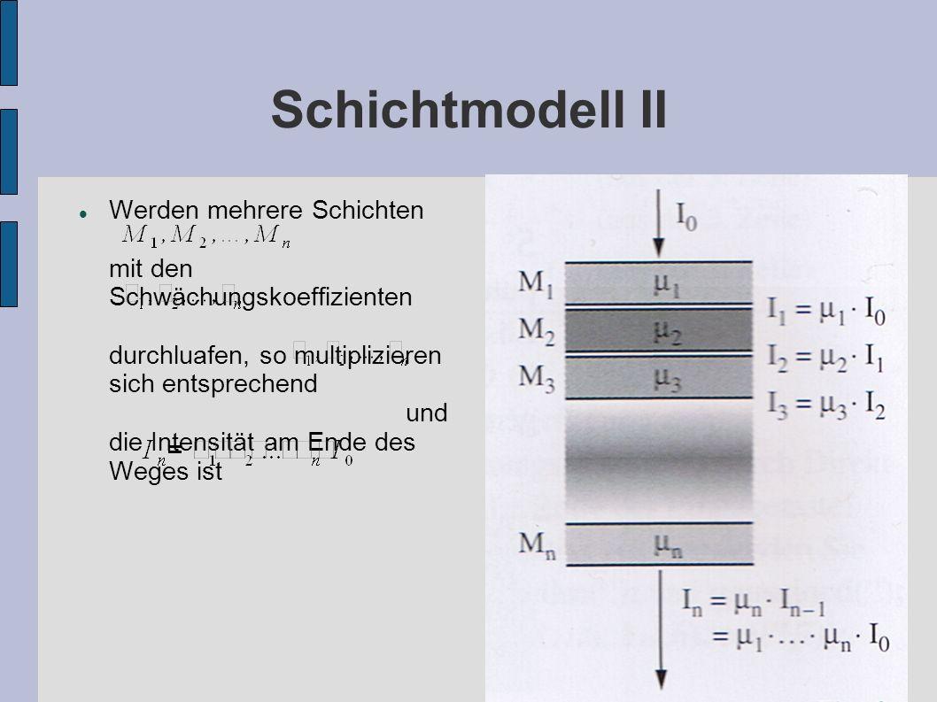 Schichtmodell II Werden mehrere Schichten mit den Schwächungskoeffizienten durchluafen, so multiplizieren sich entsprechend und die Intensität am Ende