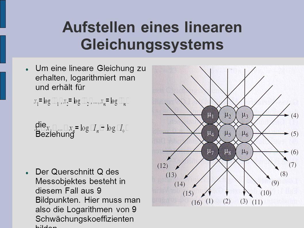 Aufstellen eines linearen Gleichungssystems Um eine lineare Gleichung zu erhalten, logarithmiert man und erhält für die Beziehung Der Querschnitt Q de