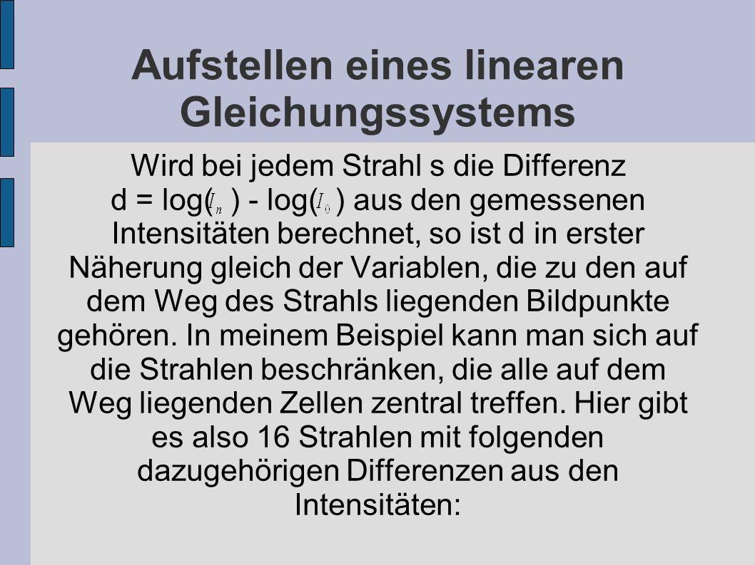 Aufstellen eines linearen Gleichungssystems Wird bei jedem Strahl s die Differenz d = log( ) - log( ) aus den gemessenen Intensitäten berechnet, so is