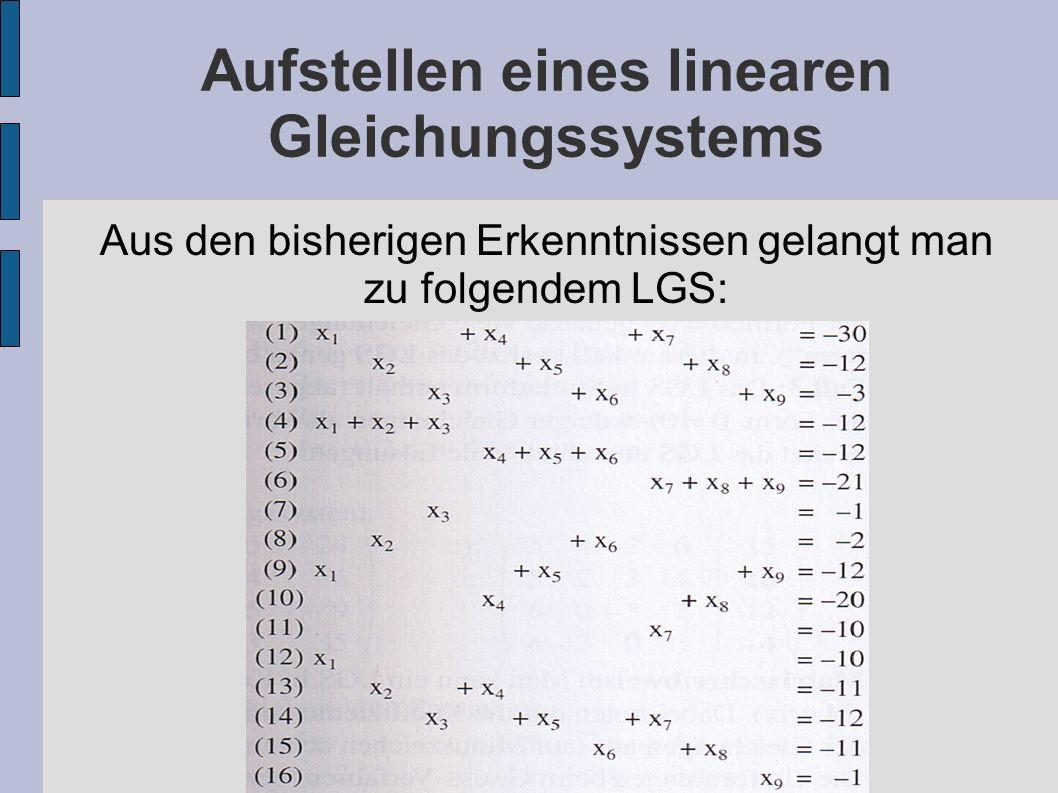 Aus den bisherigen Erkenntnissen gelangt man zu folgendem LGS: