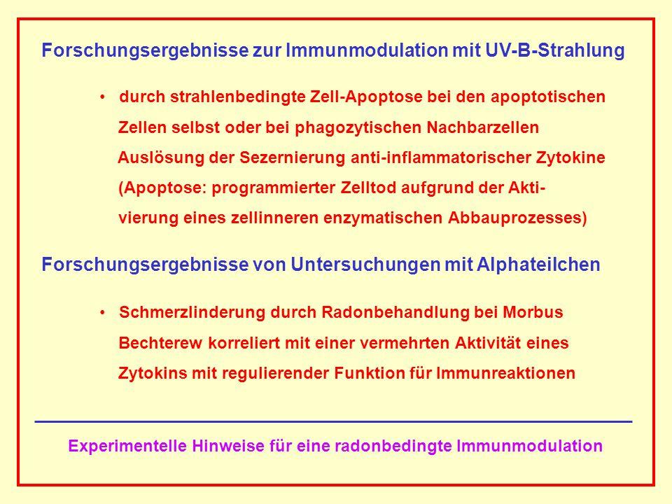 AAAAAAAAA BBBBBBBBBB AAAAAAAAA Experimentelle Hinweise für eine radonbedingte Immunmodulation Forschungsergebnisse zur Immunmodulation mit UV-B-Strahl