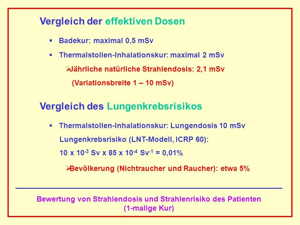 AAAAAAAAA BBBBBBBBBB AAAAAAAAA Bewertung von Strahlendosis und Strahlenrisiko des Patienten (1-malige Kur) Vergleich der effektiven Dosen Badekur: max