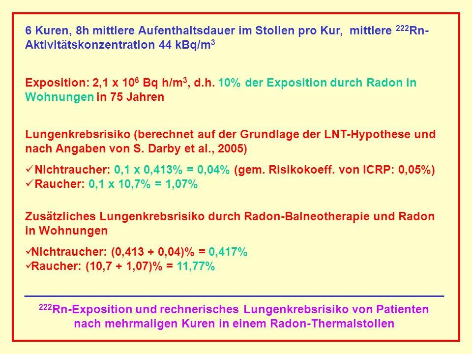 AAAAAAAAA BBBBBBBBBB AAAAAAAAA 222 Rn-Exposition und rechnerisches Lungenkrebsrisiko von Patienten nach mehrmaligen Kuren in einem Radon-Thermalstolle