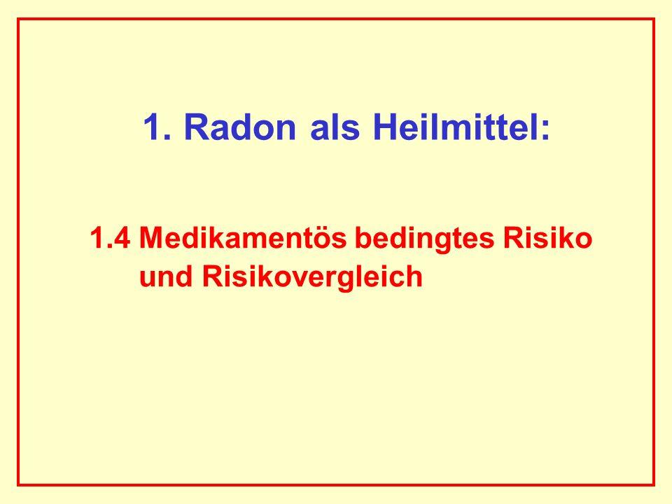 AAAAAAAAA BBBBBBBBBB AAAAAAAAA 1. Radon als Heilmittel: 1.4 Medikamentös bedingtes Risiko und Risikovergleich