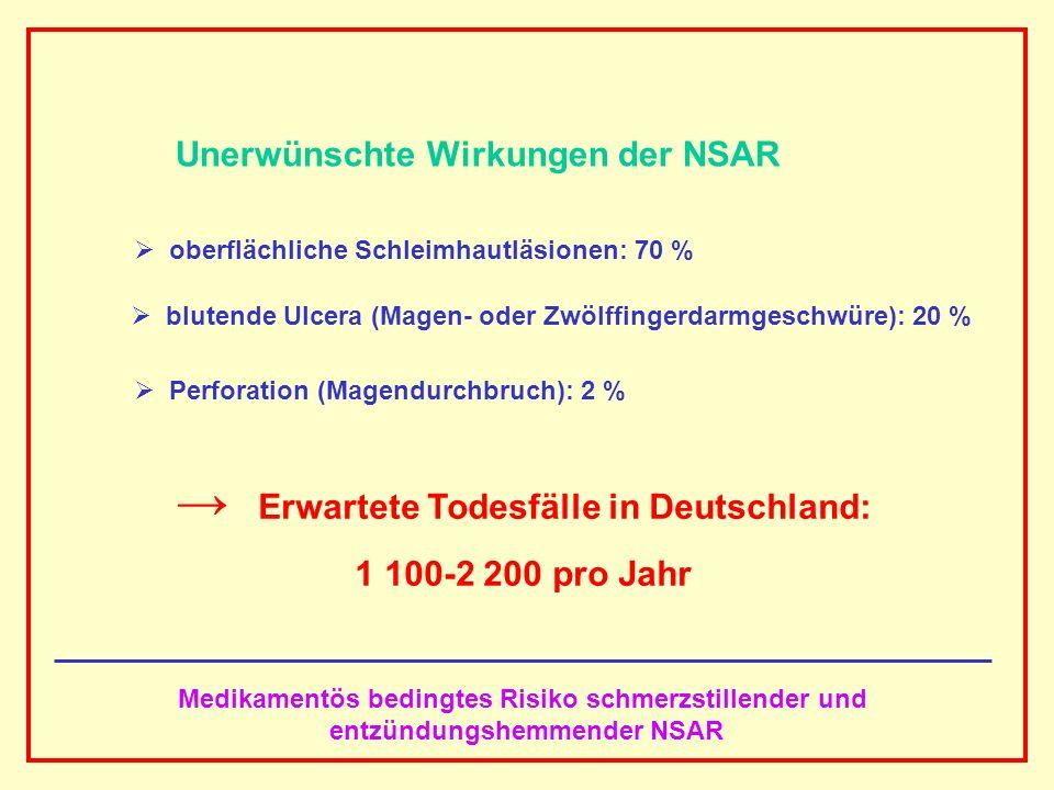 AAAAAAAAA BBBBBBBBBB AAAAAAAAA Medikamentös bedingtes Risiko schmerzstillender und entzündungshemmender NSAR Unerwünschte Wirkungen der NSAR oberfläch