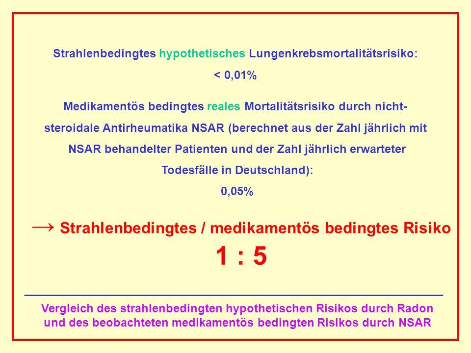 AAAAAAAAA BBBBBBBBBB AAAAAAAAA Vergleich des strahlenbedingten hypothetischen Risikos durch Radon und des beobachteten medikamentös bedingten Risikos