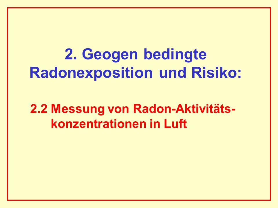 AAAAAAAAA BBBBBBBBBB AAAAAAAAA 2. Geogen bedingte Radonexposition und Risiko: 2.2 Messung von Radon-Aktivitäts- konzentrationen in Luft