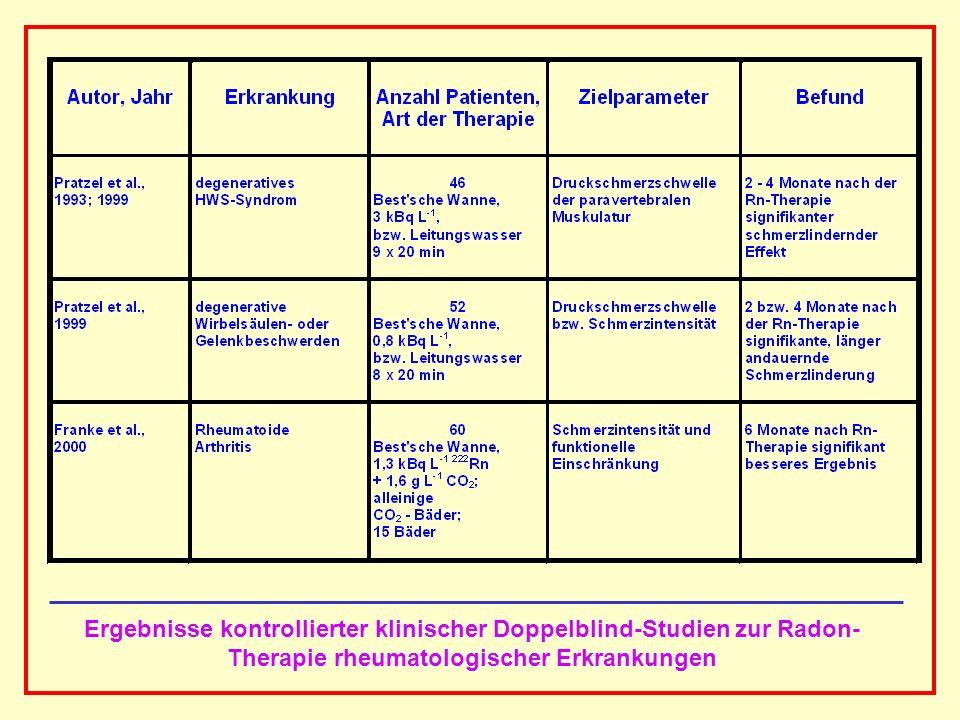AAAAAAAAA BBBBBBBBBB AAAAAAAAA Ergebnisse kontrollierter klinischer Doppelblind-Studien zur Radon- Therapie rheumatologischer Erkrankungen