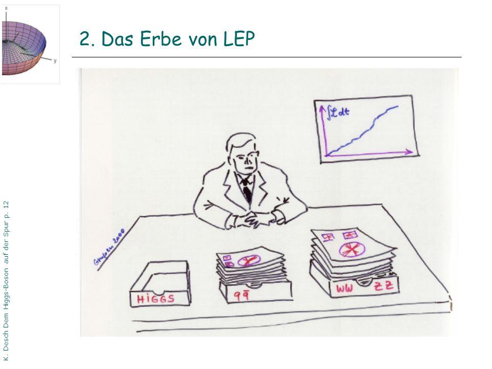 DPG06 Dortmund K. Desch Dem Higgs-Boson auf der Spur p. 12 2. Das Erbe von LEP