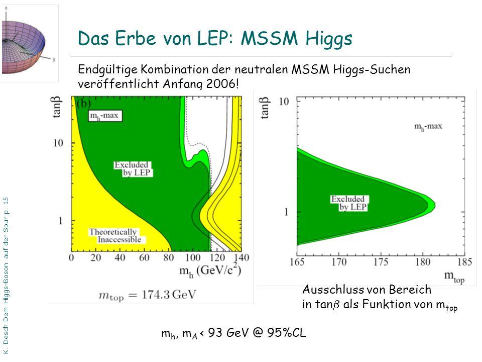DPG06 Dortmund K. Desch Dem Higgs-Boson auf der Spur p. 15 Das Erbe von LEP: MSSM Higgs Endgültige Kombination der neutralen MSSM Higgs-Suchen veröffe
