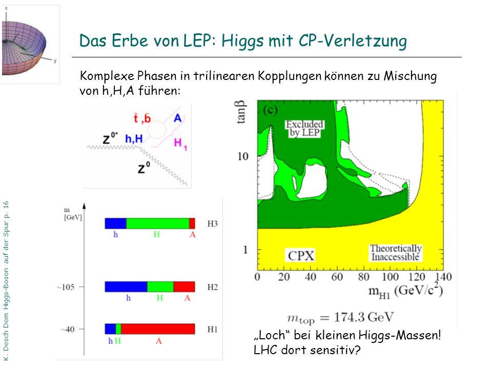 DPG06 Dortmund K. Desch Dem Higgs-Boson auf der Spur p. 16 Das Erbe von LEP: Higgs mit CP-Verletzung Komplexe Phasen in trilinearen Kopplungen können