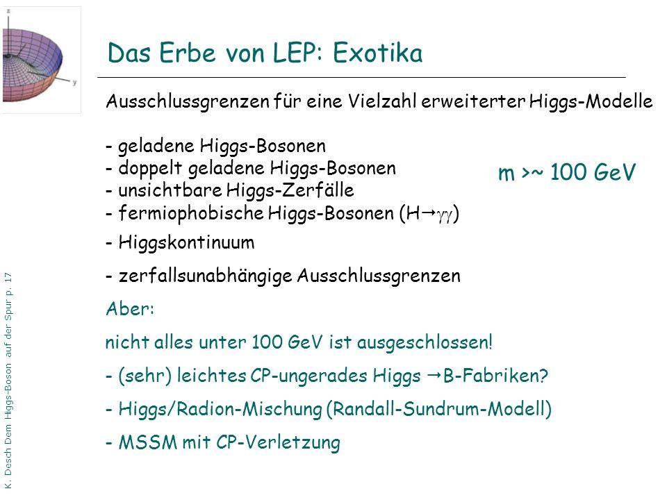 DPG06 Dortmund K. Desch Dem Higgs-Boson auf der Spur p. 17 Das Erbe von LEP: Exotika Ausschlussgrenzen für eine Vielzahl erweiterter Higgs-Modelle - g