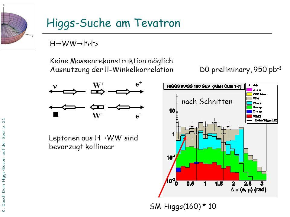 DPG06 Dortmund K. Desch Dem Higgs-Boson auf der Spur p. 21 Higgs-Suche am Tevatron W+W+ e+e+ W-W- e-e- H WW l + l - Keine Massenrekonstruktion möglich