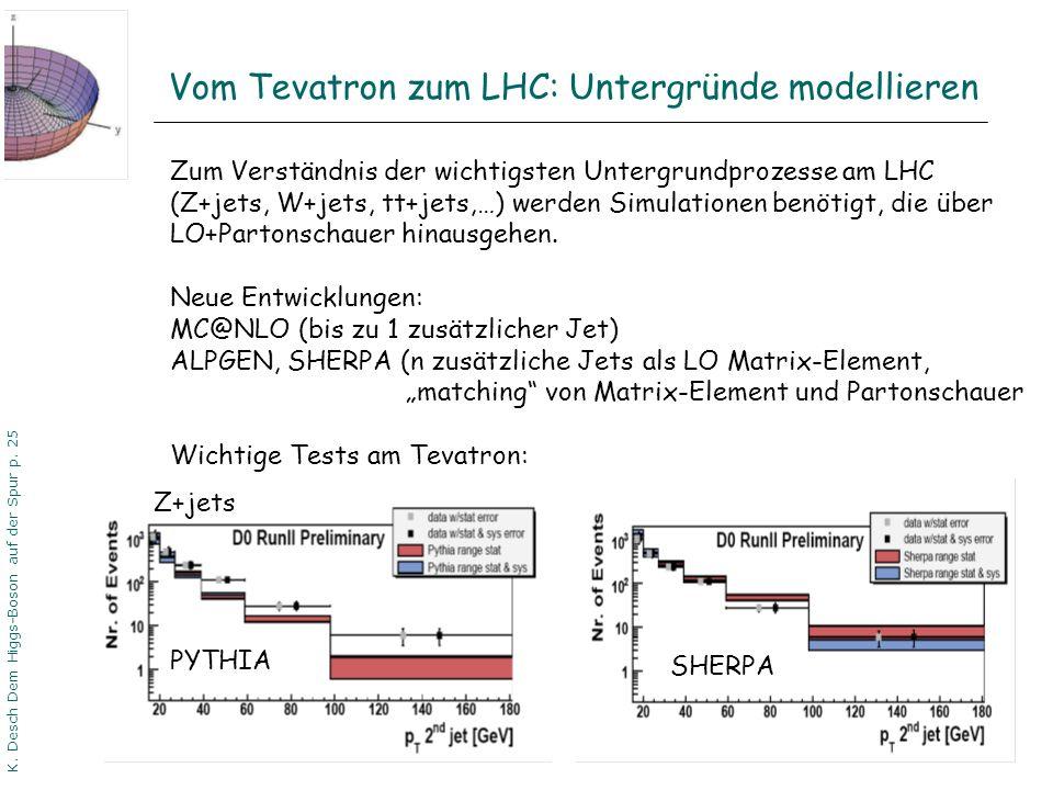 DPG06 Dortmund K. Desch Dem Higgs-Boson auf der Spur p. 25 Vom Tevatron zum LHC: Untergründe modellieren Zum Verständnis der wichtigsten Untergrundpro
