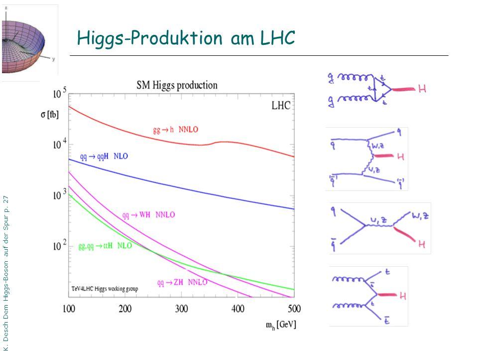 DPG06 Dortmund K. Desch Dem Higgs-Boson auf der Spur p. 27 Higgs-Produktion am LHC