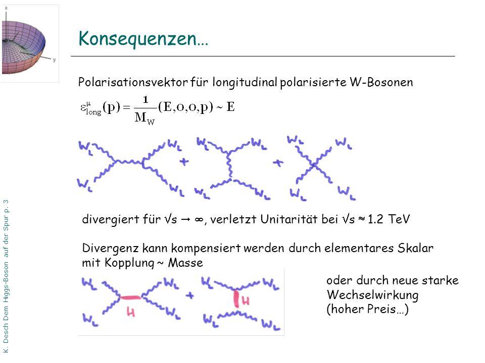 DPG06 Dortmund K. Desch Dem Higgs-Boson auf der Spur p. 3 Konsequenzen… Polarisationsvektor für longitudinal polarisierte W-Bosonen divergiert für s,