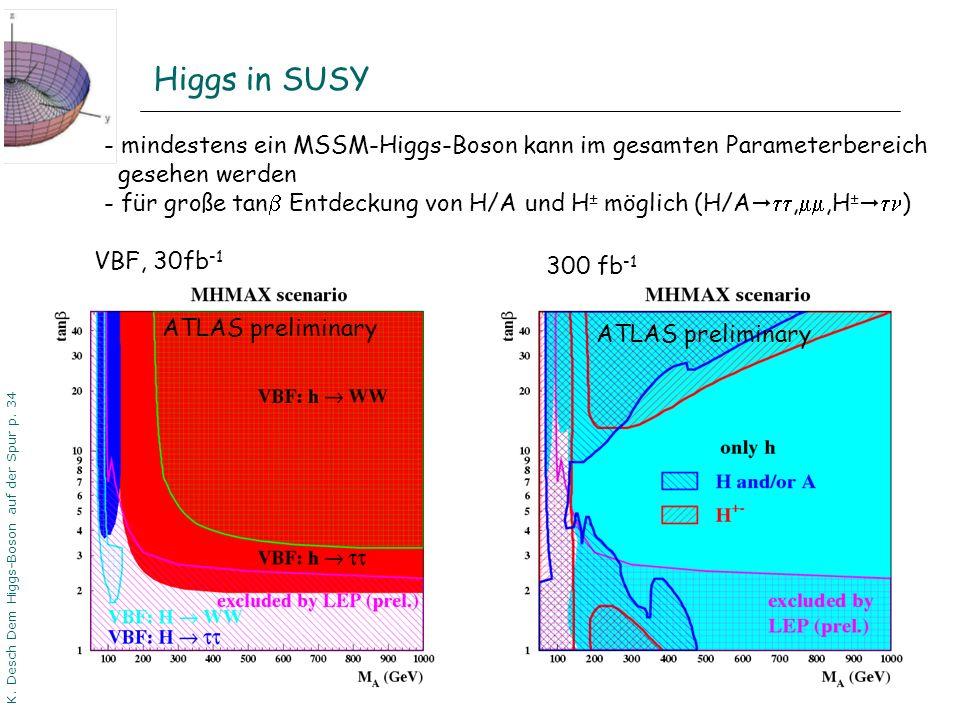 DPG06 Dortmund K. Desch Dem Higgs-Boson auf der Spur p. 34 Higgs in SUSY - mindestens ein MSSM-Higgs-Boson kann im gesamten Parameterbereich gesehen w