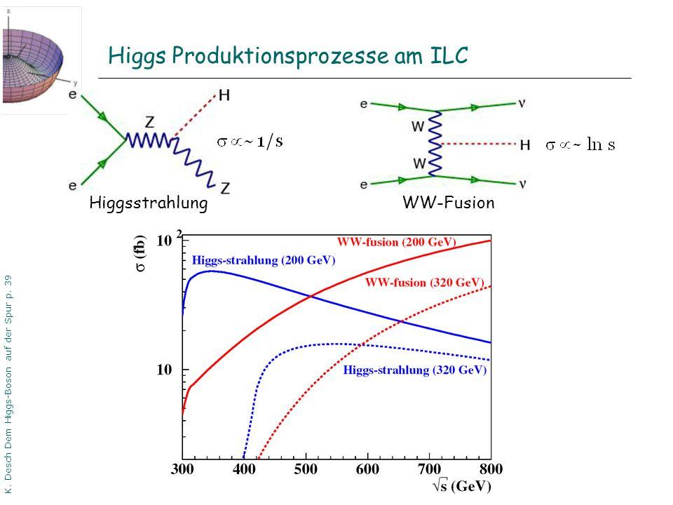 DPG06 Dortmund K. Desch Dem Higgs-Boson auf der Spur p. 39 Higgs Produktionsprozesse am ILC HiggsstrahlungWW-Fusion