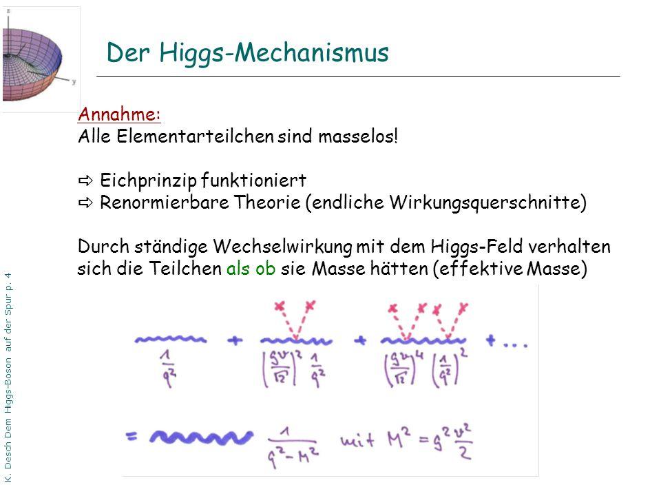 DPG06 Dortmund K. Desch Dem Higgs-Boson auf der Spur p. 4 Der Higgs-Mechanismus Annahme: Alle Elementarteilchen sind masselos! Eichprinzip funktionier