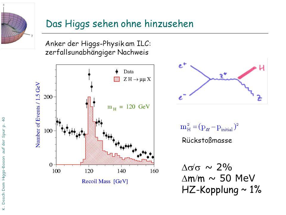 DPG06 Dortmund K. Desch Dem Higgs-Boson auf der Spur p. 40 Anker der Higgs-Physik am ILC: zerfallsunabhängiger Nachweis ~ 2% m m ~ 50 MeV HZ-Kopplung