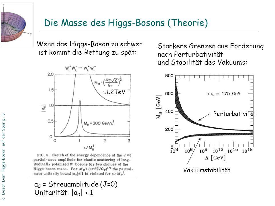 DPG06 Dortmund K. Desch Dem Higgs-Boson auf der Spur p. 6 Die Masse des Higgs-Bosons (Theorie) Wenn das Higgs-Boson zu schwer ist kommt die Rettung zu