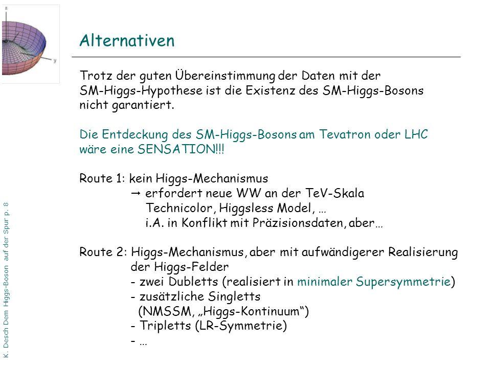DPG06 Dortmund K. Desch Dem Higgs-Boson auf der Spur p. 8 Alternativen Trotz der guten Übereinstimmung der Daten mit der SM-Higgs-Hypothese ist die Ex