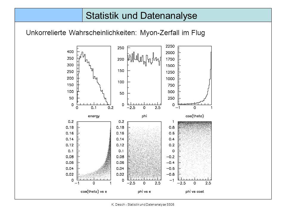 K. Desch - Statistik und Datenanalyse SS05 Statistik und Datenanalyse Unkorrelierte Wahrscheinlichkeiten: Myon-Zerfall im Flug