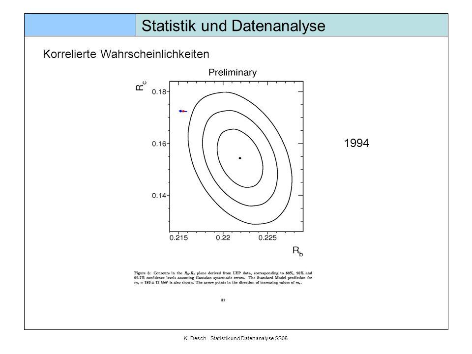 K. Desch - Statistik und Datenanalyse SS05 Statistik und Datenanalyse Korrelierte Wahrscheinlichkeiten 1994