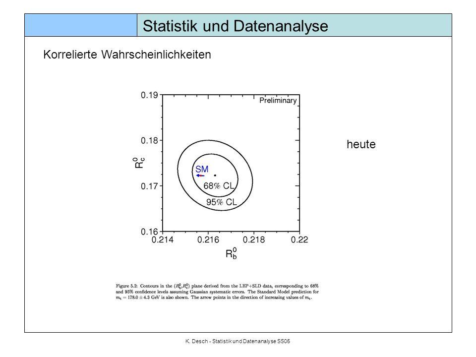 K. Desch - Statistik und Datenanalyse SS05 Statistik und Datenanalyse Korrelierte Wahrscheinlichkeiten heute