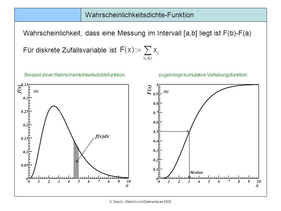 K. Desch - Statistik und Datenanalyse SS05 Wahrscheinlichkeitsdichte-Funktion Wahrscheinlichkeit, dass eine Messung im Intervall [a,b] liegt ist F(b)-