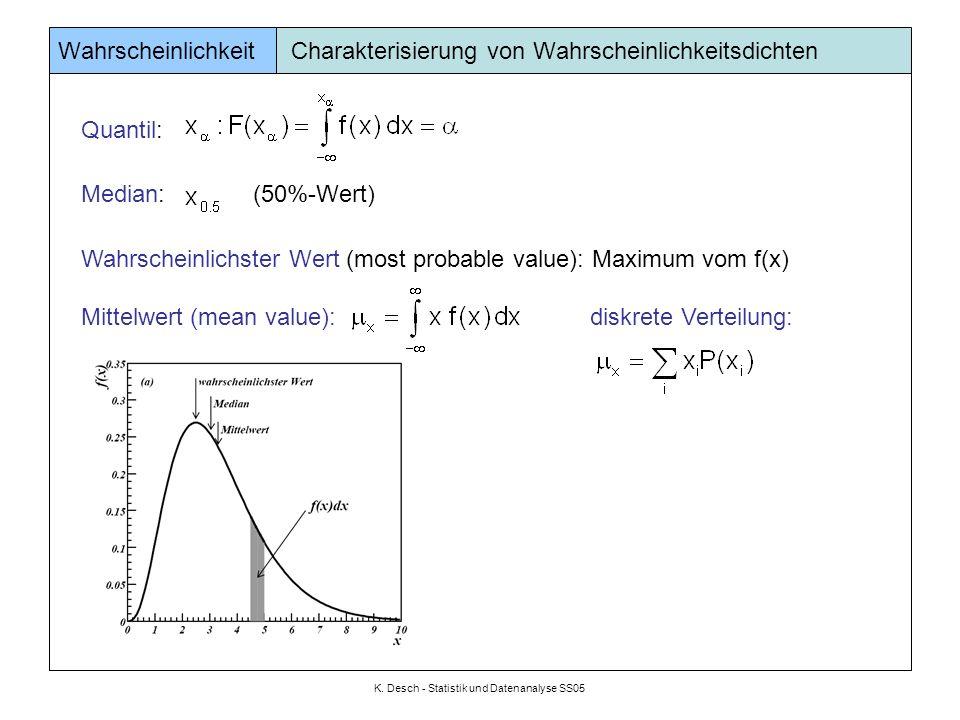 K. Desch - Statistik und Datenanalyse SS05 Wahrscheinlichkeit Charakterisierung von Wahrscheinlichkeitsdichten Quantil: Median: (50%-Wert) Wahrscheinl