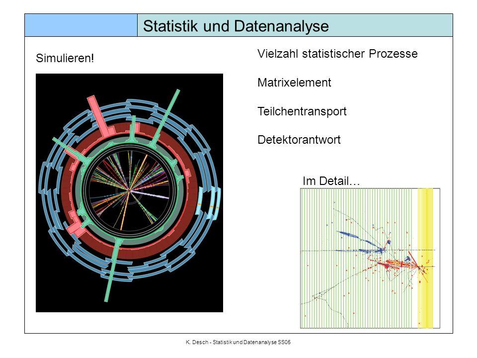 K. Desch - Statistik und Datenanalyse SS05 Statistik und Datenanalyse Simulieren! Vielzahl statistischer Prozesse Matrixelement Teilchentransport Dete