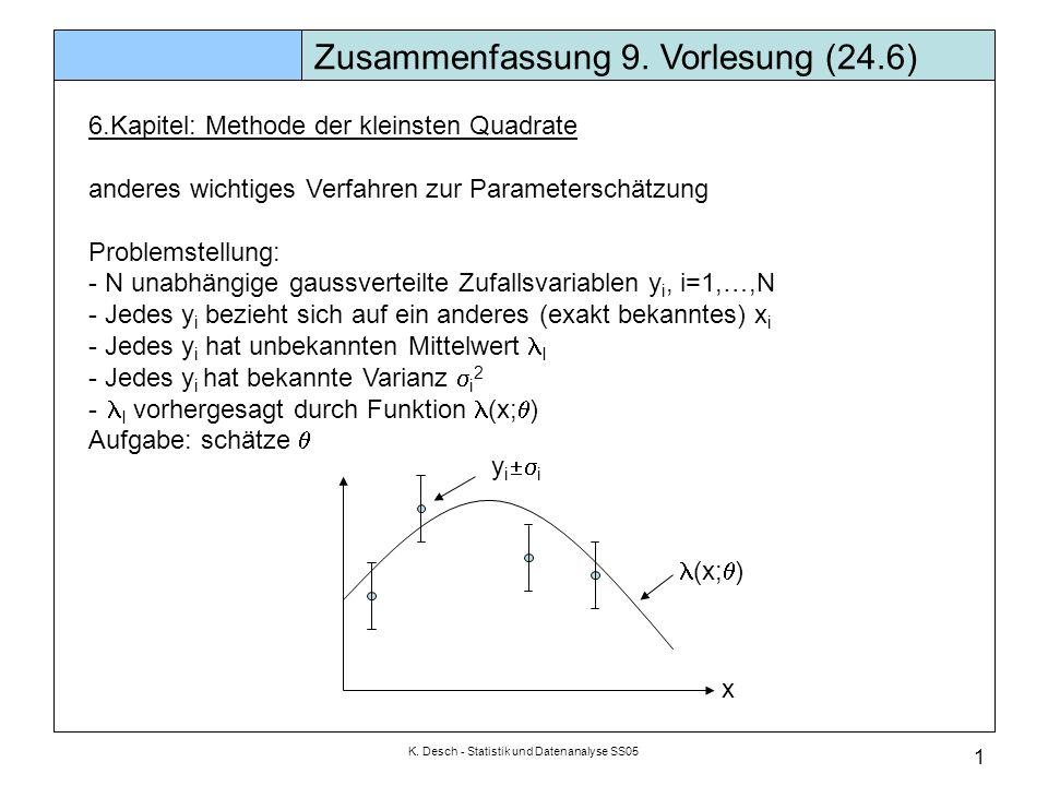 K. Desch - Statistik und Datenanalyse SS05 1 Zusammenfassung 9. Vorlesung (24.6) 6.Kapitel: Methode der kleinsten Quadrate anderes wichtiges Verfahren