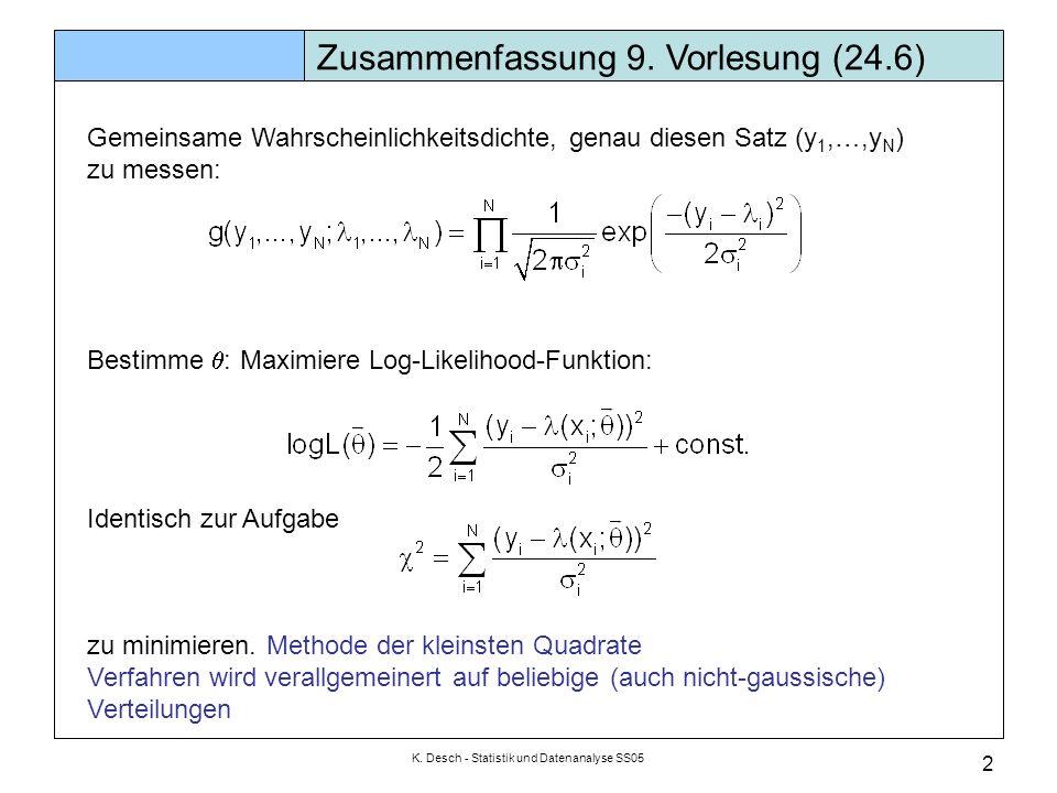 K. Desch - Statistik und Datenanalyse SS05 2 Zusammenfassung 9. Vorlesung (24.6) Gemeinsame Wahrscheinlichkeitsdichte, genau diesen Satz (y 1,…,y N )