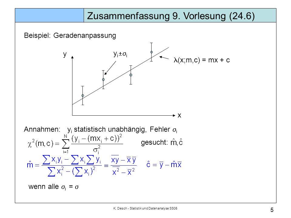 K. Desch - Statistik und Datenanalyse SS05 5 Zusammenfassung 9. Vorlesung (24.6) Beispiel: Geradenanpassung (x;m,c) = mx + c x y i i y Annahmen: y i s