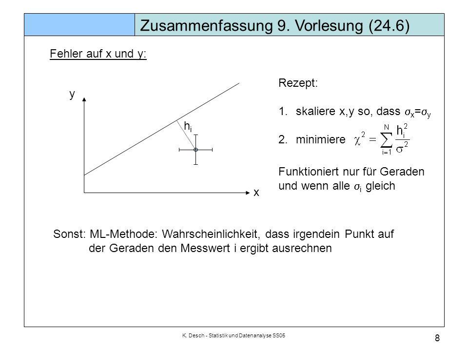 K. Desch - Statistik und Datenanalyse SS05 8 Zusammenfassung 9. Vorlesung (24.6) x y Fehler auf x und y: hihi Rezept: 1.skaliere x,y so, dass x = y 2.