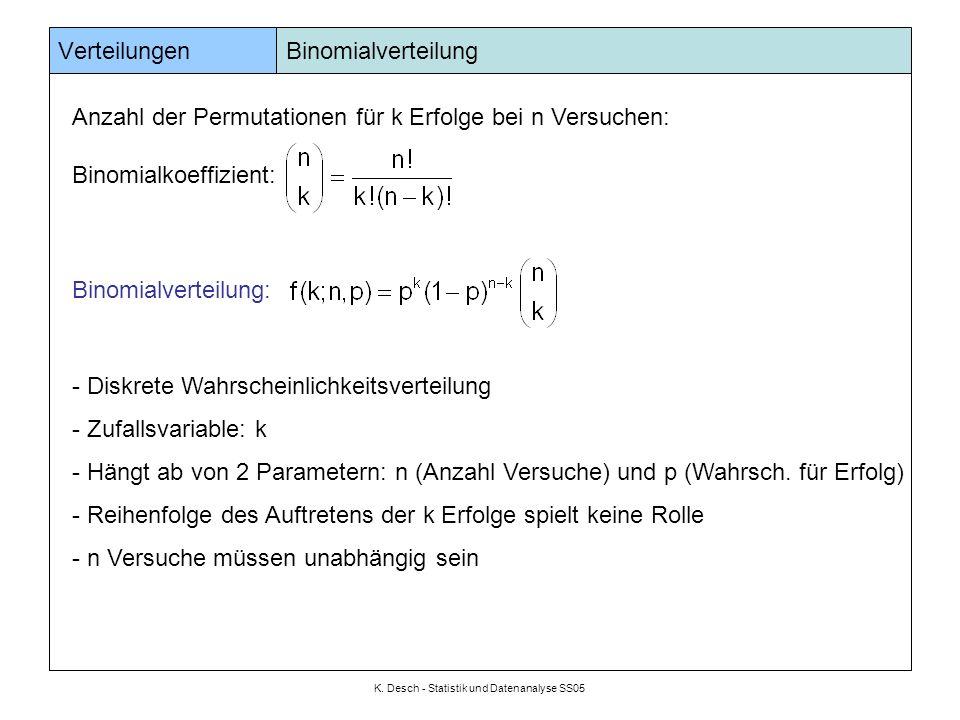 K. Desch - Statistik und Datenanalyse SS05 Verteilungen Binomialverteilung Anzahl der Permutationen für k Erfolge bei n Versuchen: Binomialkoeffizient