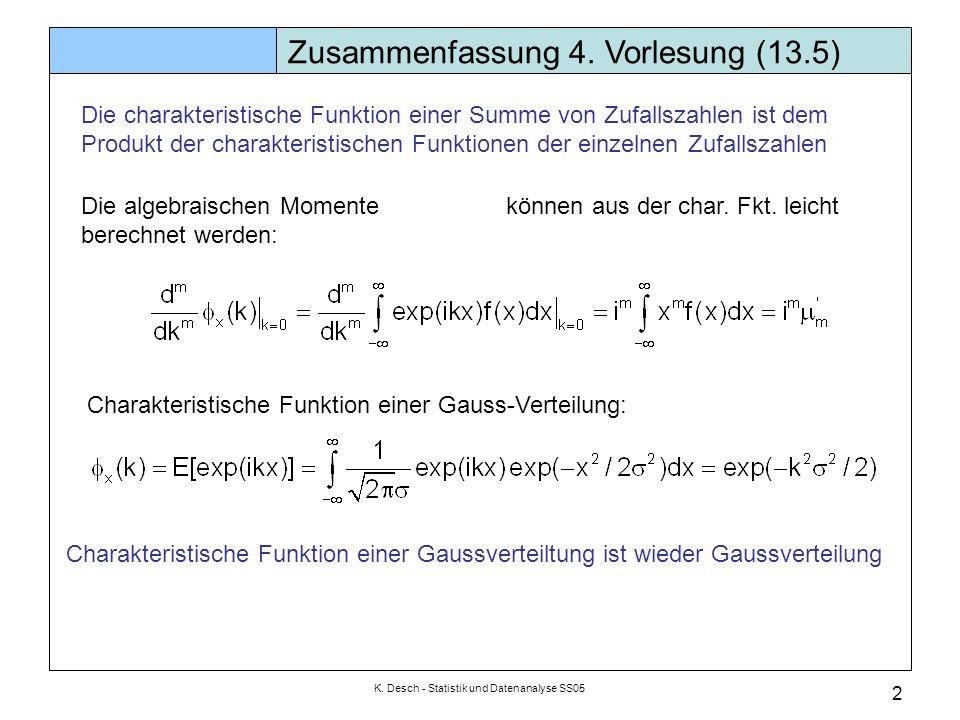K. Desch - Statistik und Datenanalyse SS05 2 Zusammenfassung 4. Vorlesung (13.5) Die charakteristische Funktion einer Summe von Zufallszahlen ist dem