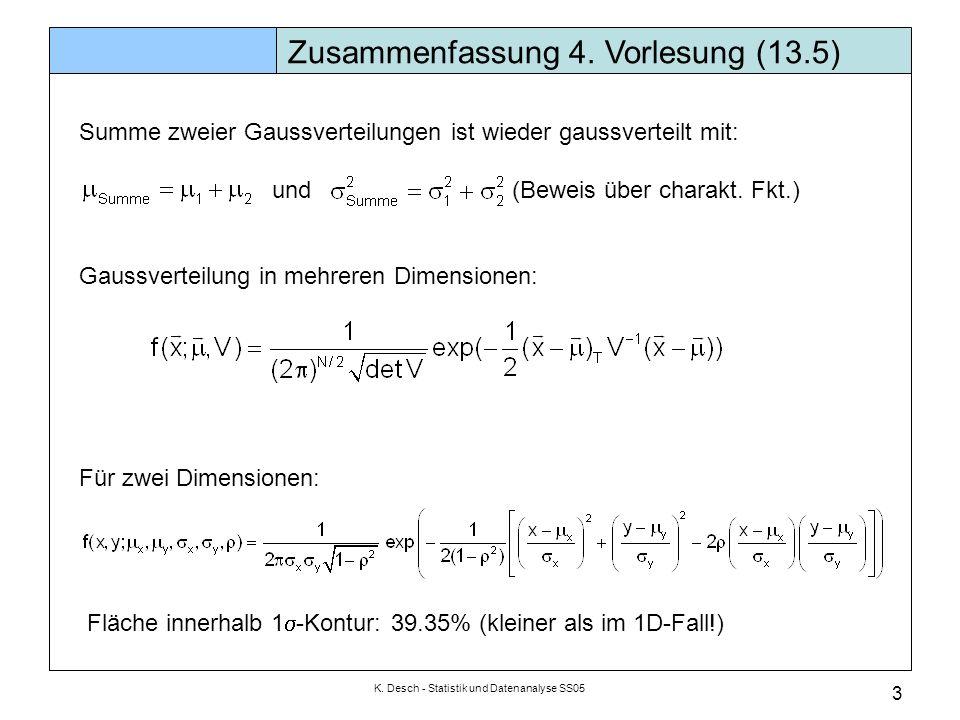 K. Desch - Statistik und Datenanalyse SS05 3 Zusammenfassung 4. Vorlesung (13.5) Summe zweier Gaussverteilungen ist wieder gaussverteilt mit: und (Bew