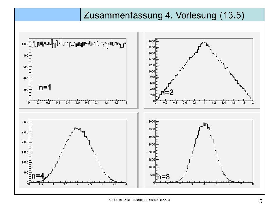 K.Desch - Statistik und Datenanalyse SS05 6 Zusammenfassung 4.
