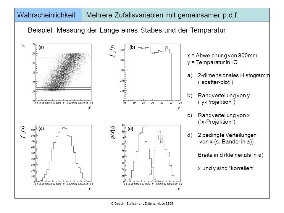 K. Desch - Statistik und Datenanalyse SS05 Wahrscheinlichkeit Mehrere Zufallsvariablen mit gemeinsamer p.d.f. Beispiel: Messung der Länge eines Stabes